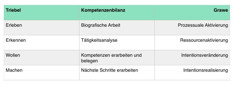 Wirkprinzipien-KB-Seite